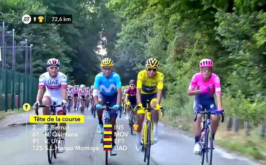 Las grandes jornadas del ciclismo colombiano en Europa