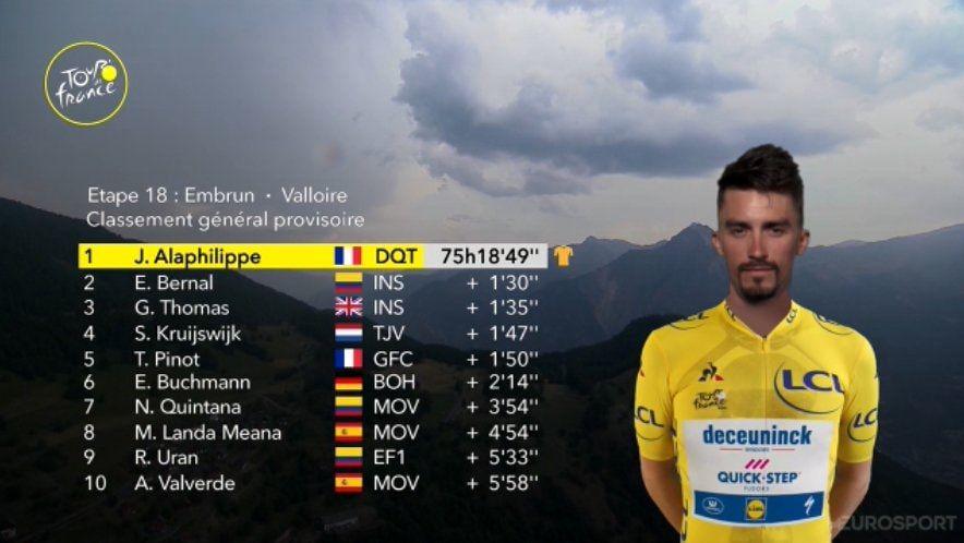 Nairo Quintana ganó la etapa 18 del Tour de Francia