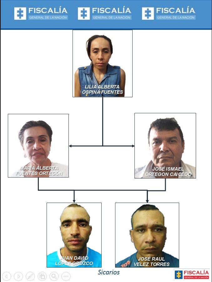 A la cárcel una juez municipal, su madre y un tío taxista por tentativa de homicidio de pareja de su ex marido