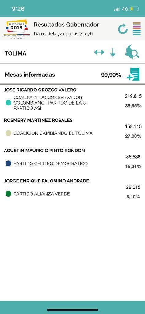 """""""Los tolimenses eligieron a un gobernador trabajador y conciliador"""":Ricardo Orozco"""