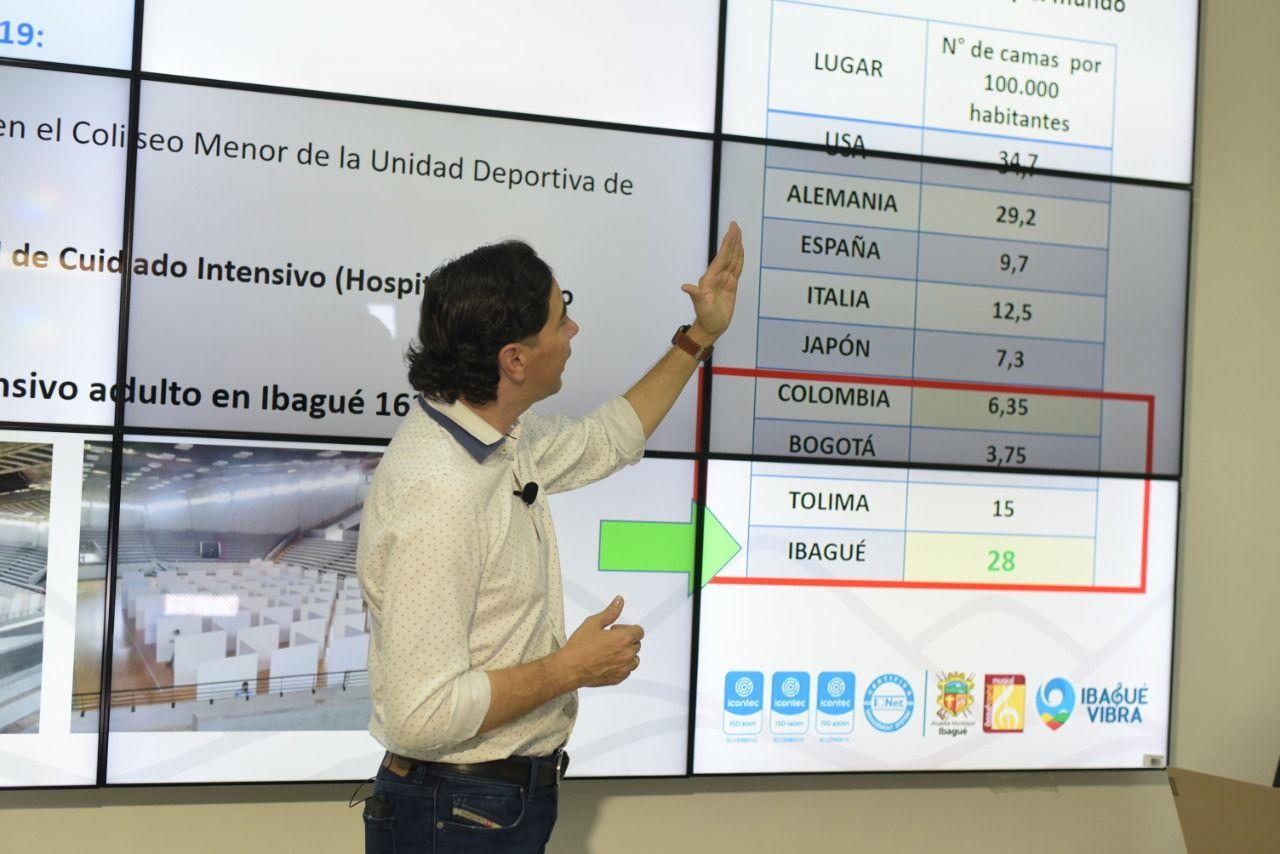 Ibagué mantiene medidas para frenar propagación de Coronavirus