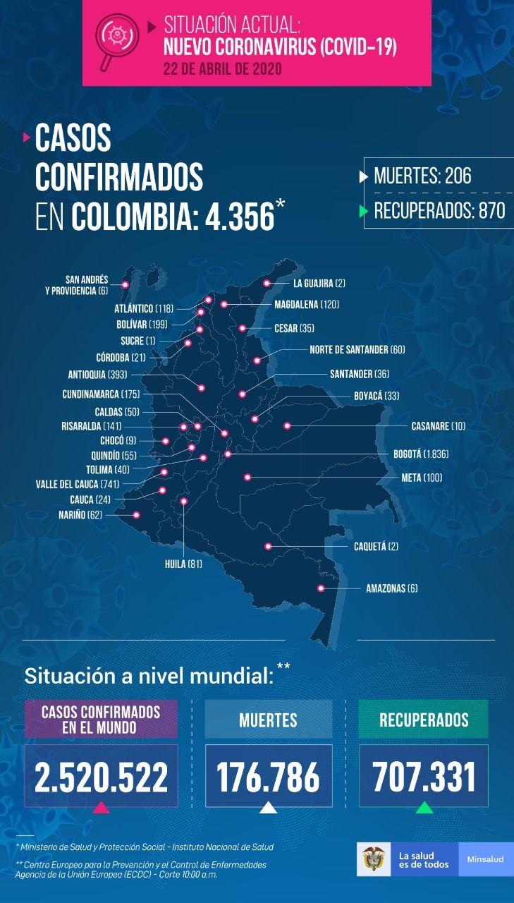 Murió en Cundinamarca un bebé de un mes de nacido contagiado con Coronavirus