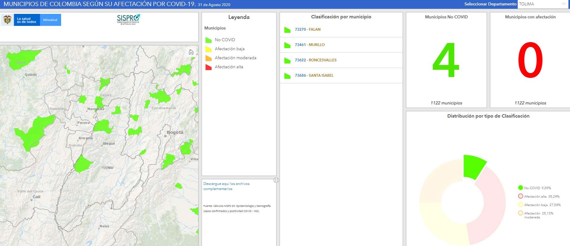 Listado: Apenas cuatro de los 47 municipios del Tolima son 'No Covid'