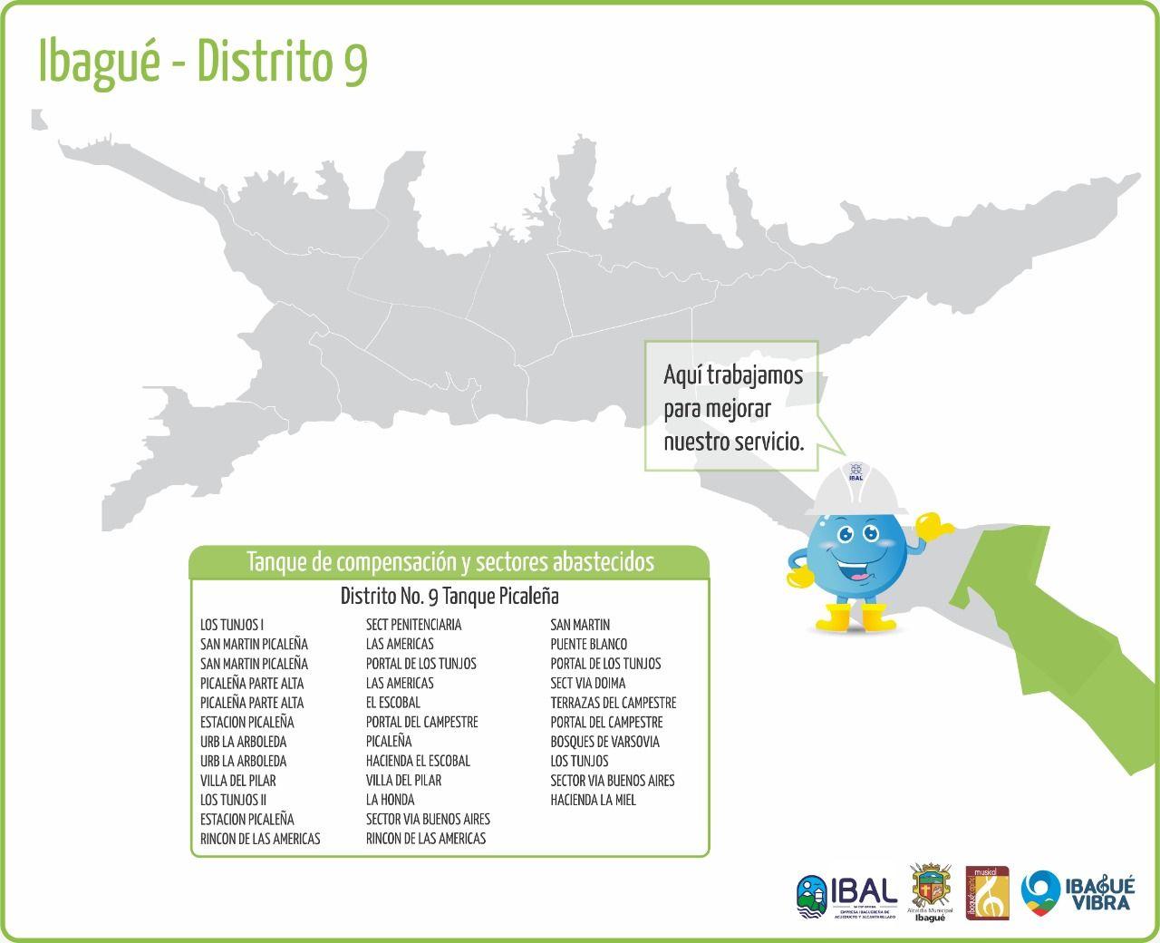 No olvide: Desde las 9.00 am de este jueves, 250 barrios de Ibagué pasarán el día sin agua