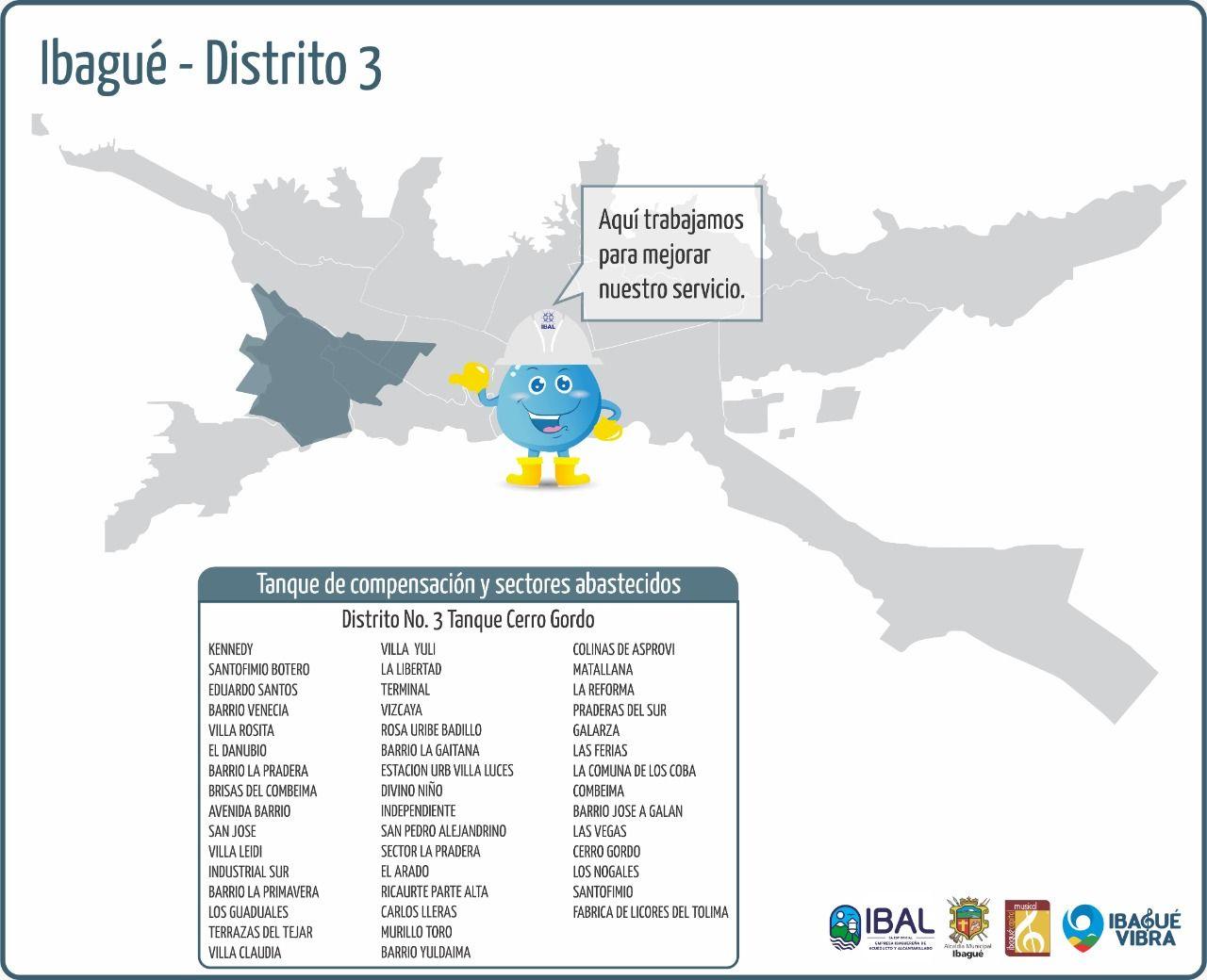 Conozca los 70 barrios de Ibagué que no tendrán agua este miércoles