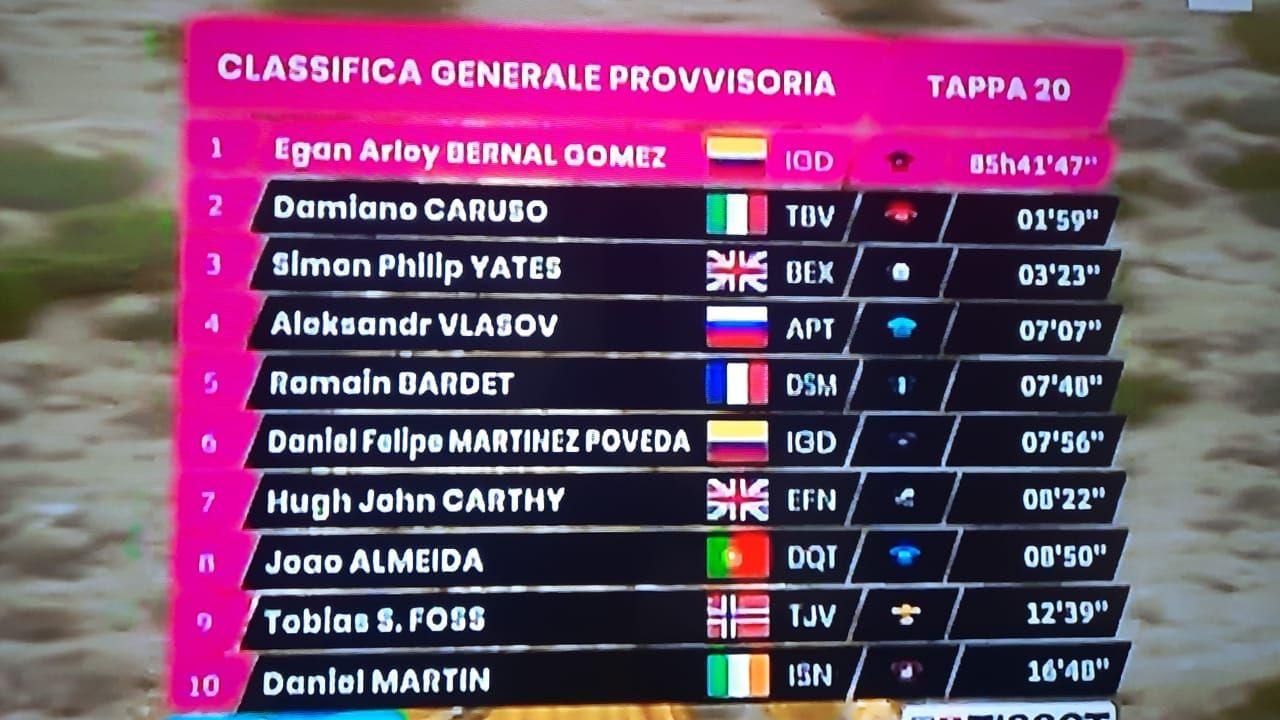 Egan Bernal, a 30 kilómetros de ser campeón del Giro de Italia