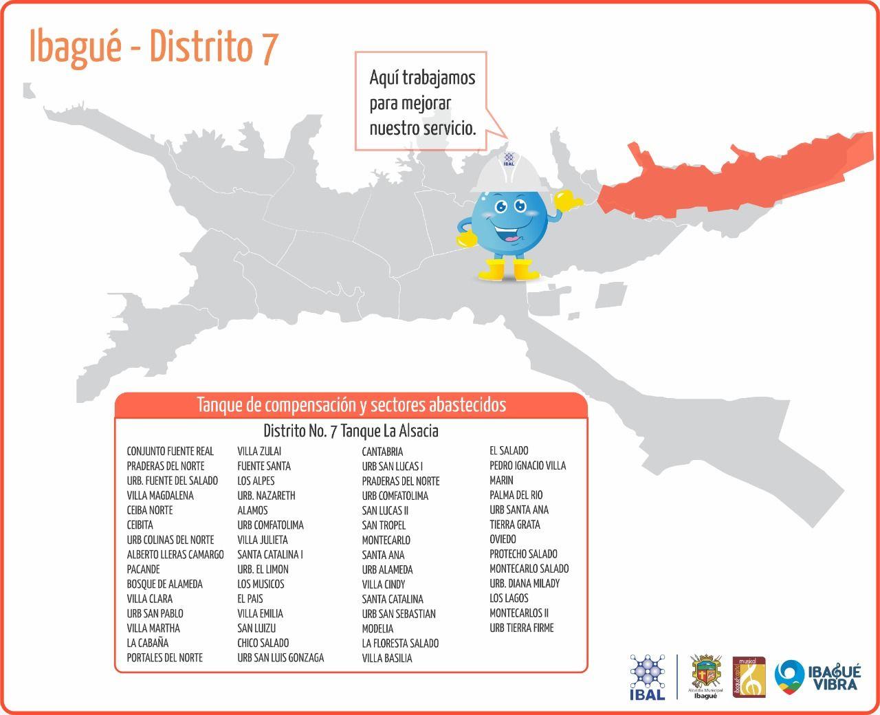 Ibal reporta bajas presiones en el servicio de agua en la comuna Siete