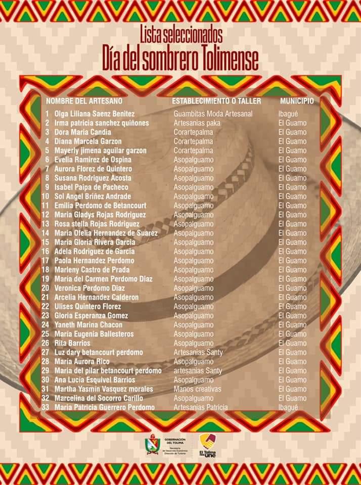 Participarán 33 atersanas en el Día del sombrero Tolimense